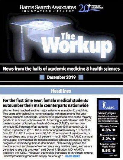 The Workup_December 2019.jpg